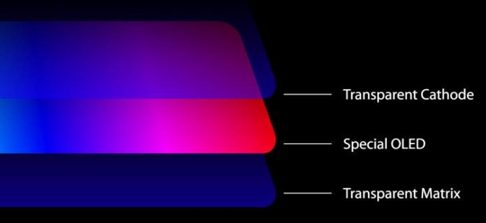 pantalla-movil-zte